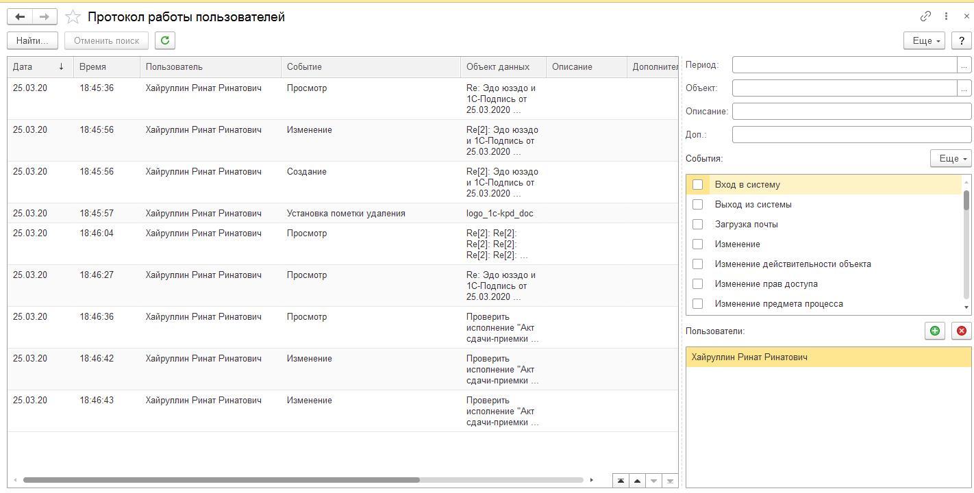 Протокол работы пользователей в системе 1С:Документооборот
