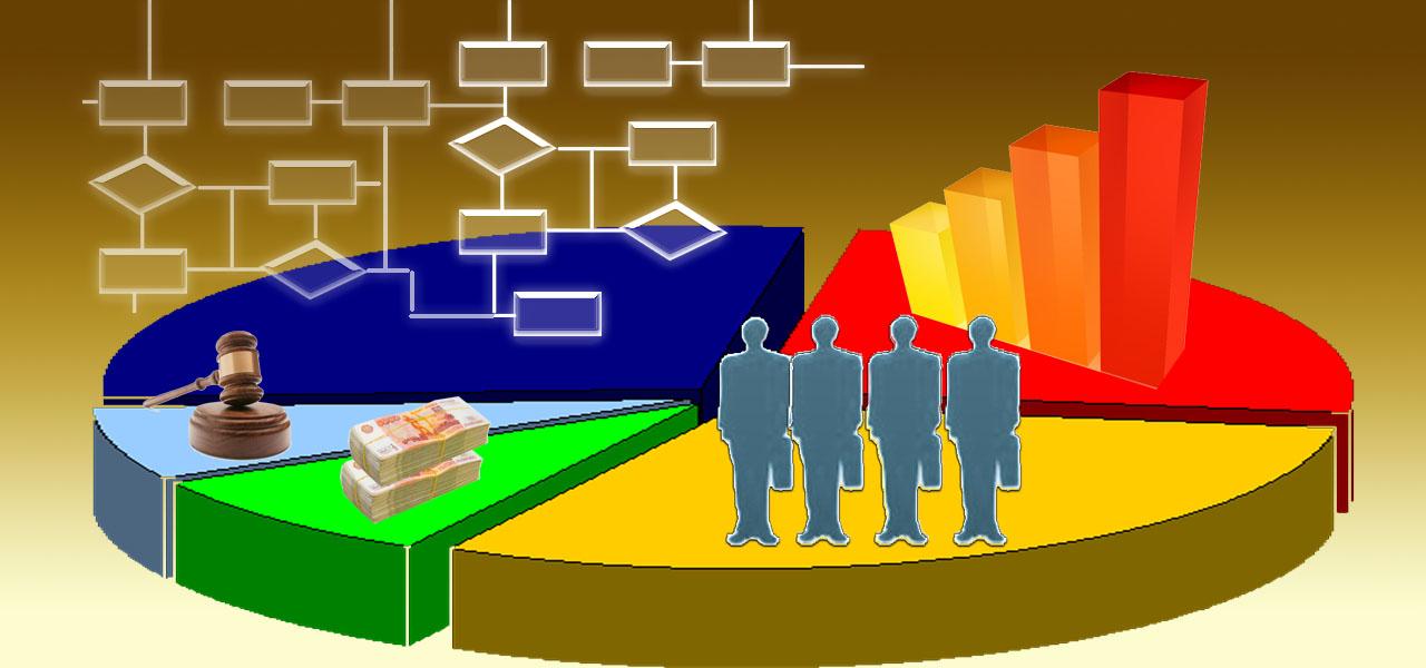 Проблемы перестройки управления предприятиями